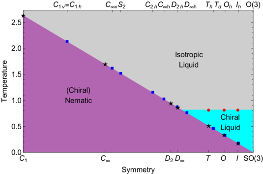 Research Theoretical Nanophysics Lmu Munich